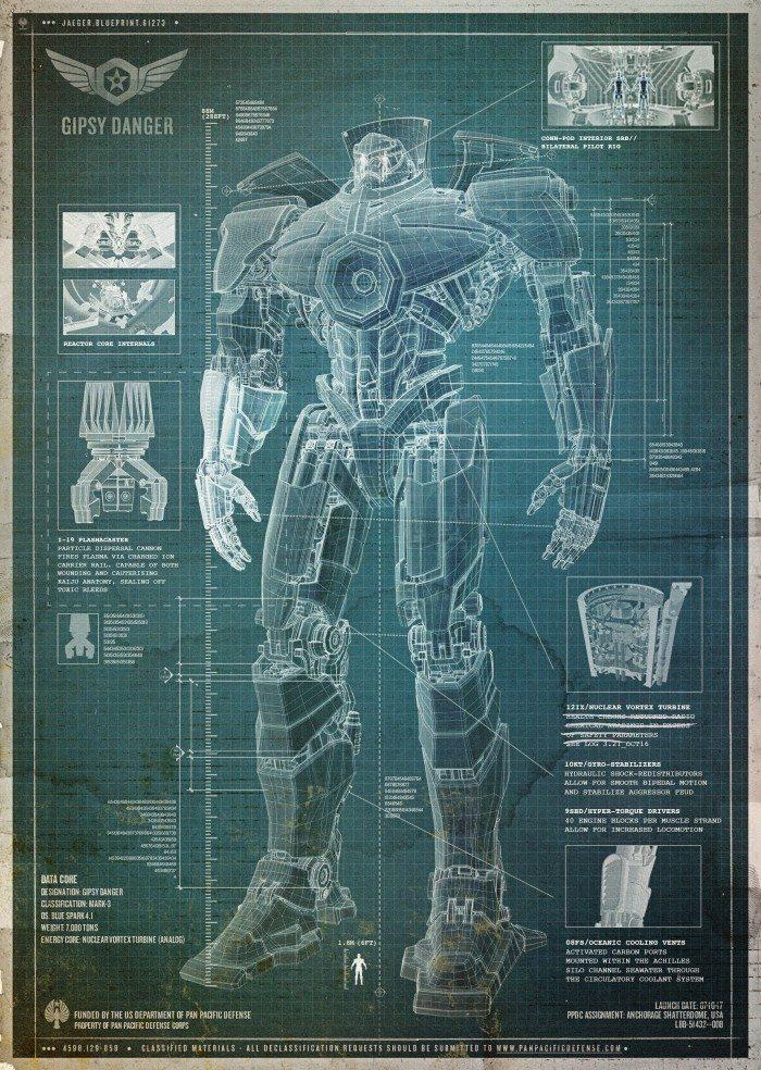 Pacific-Rim-Movie-Jaeger-Gipsy-Danger1-700x984
